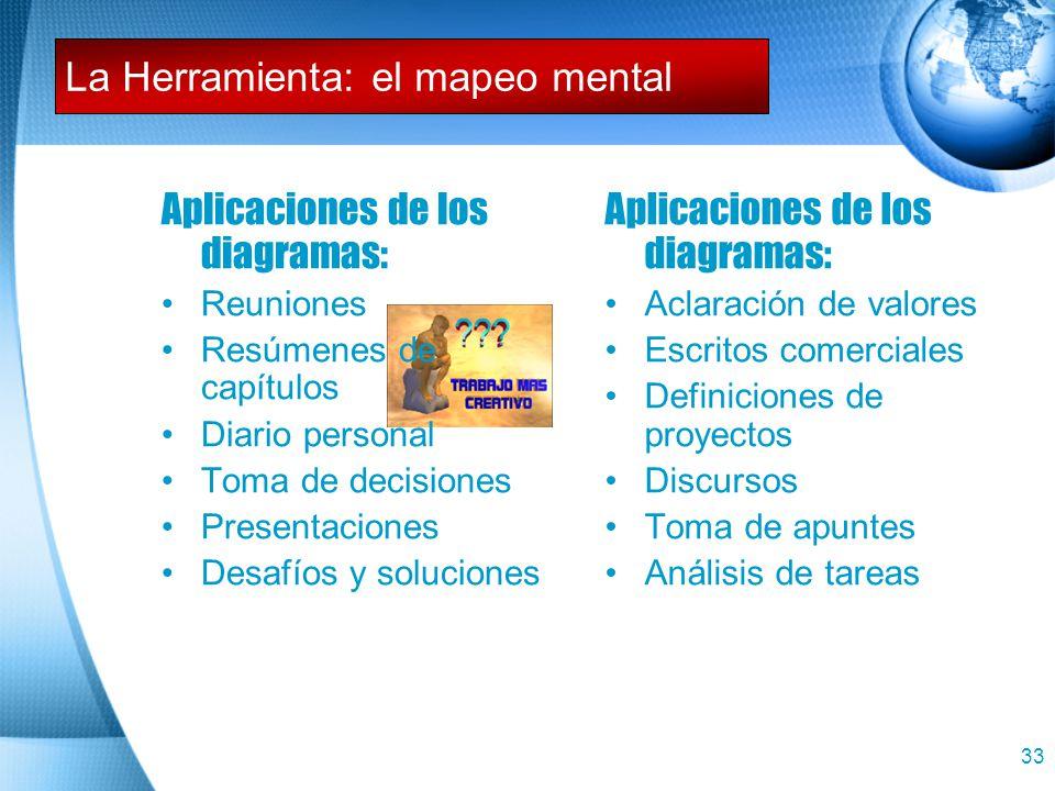 La Herramienta: el mapeo mental