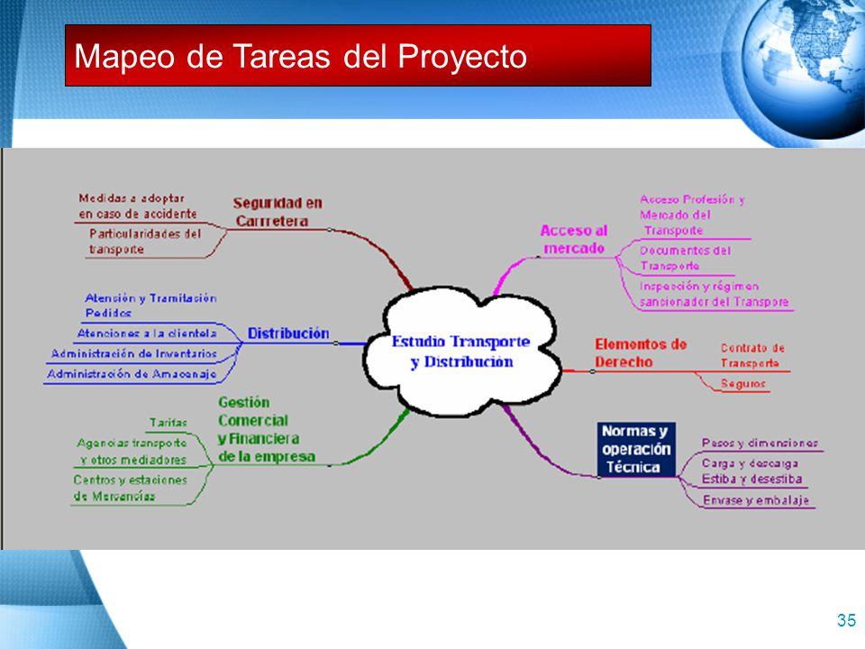 Mapeo de Tareas del Proyecto