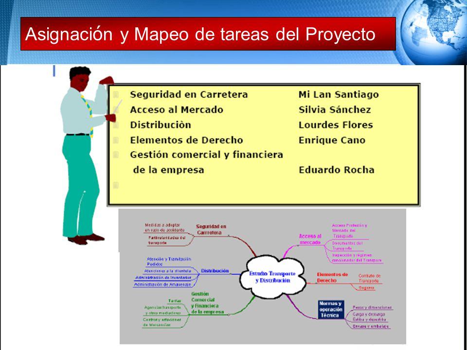 Asignación y Mapeo de tareas del Proyecto