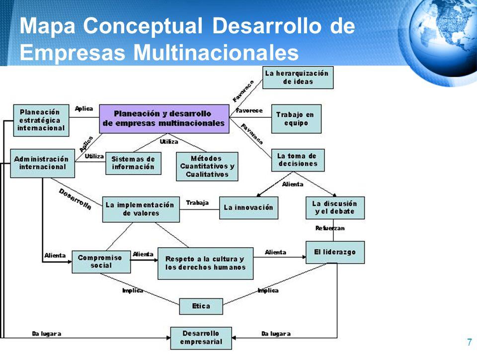 Mapa Conceptual Desarrollo de Empresas Multinacionales