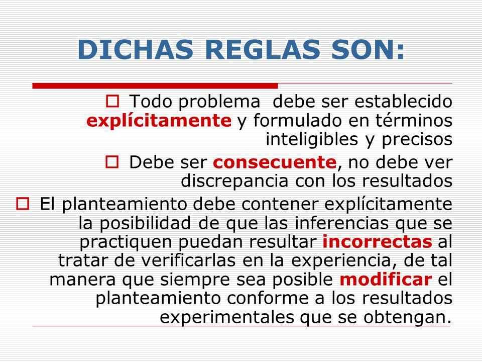 DICHAS REGLAS SON: Todo problema debe ser establecido explícitamente y formulado en términos inteligibles y precisos.