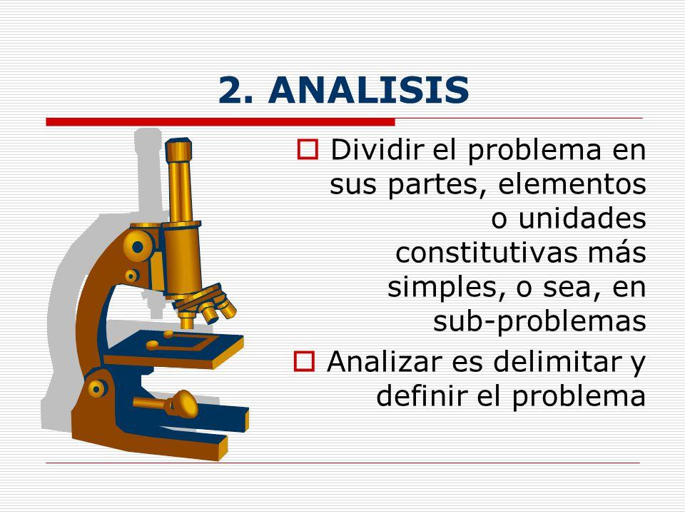 2. ANALISIS Dividir el problema en sus partes, elementos o unidades constitutivas más simples, o sea, en sub-problemas.
