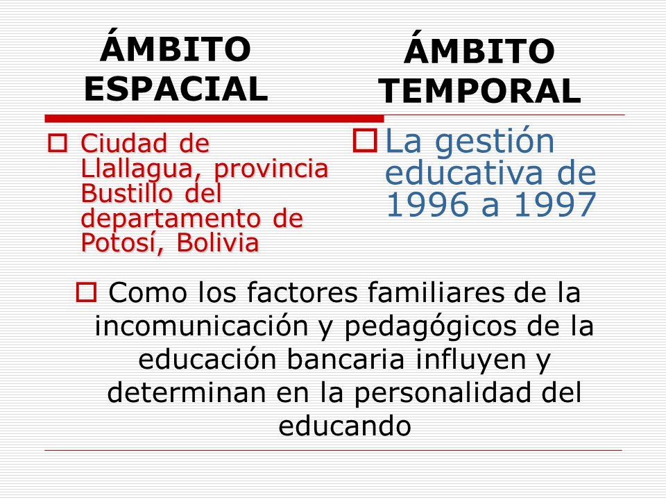 La gestión educativa de 1996 a 1997