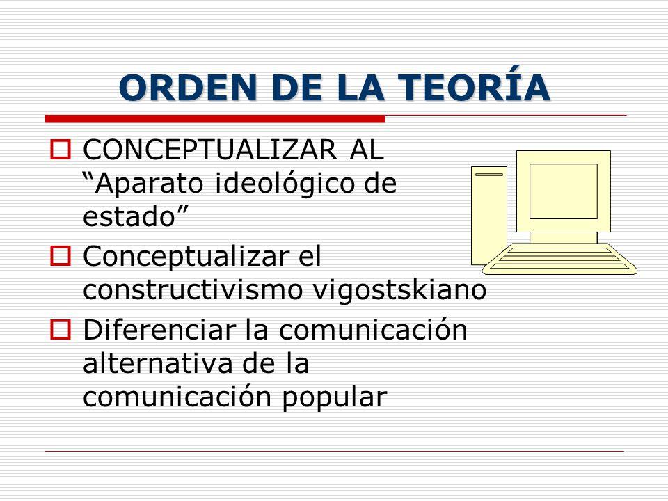 ORDEN DE LA TEORÍA CONCEPTUALIZAR AL Aparato ideológico de estado
