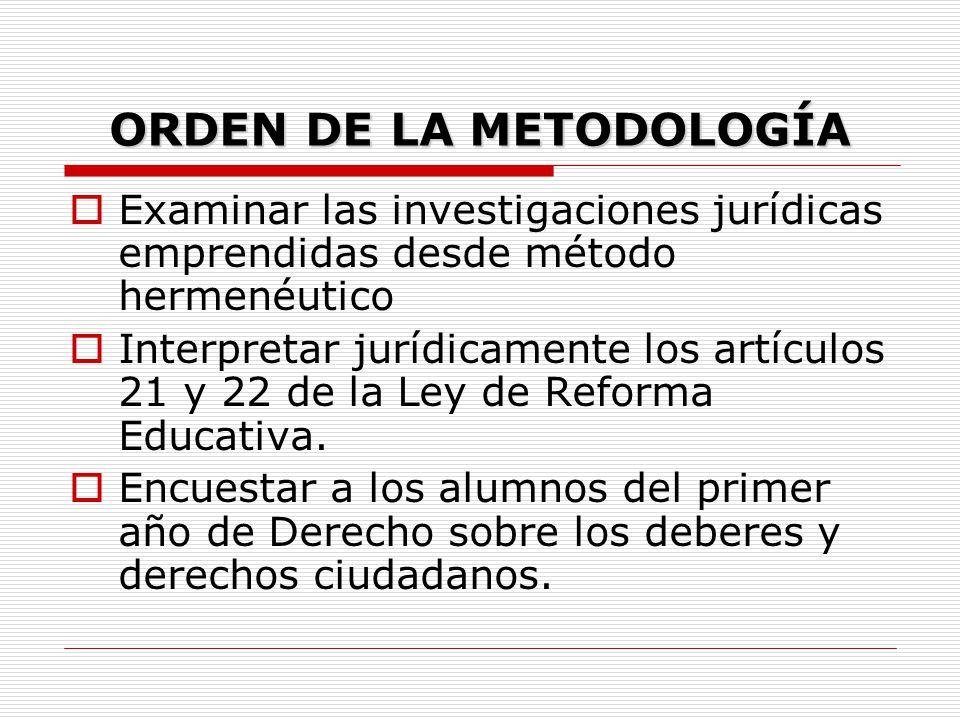 ORDEN DE LA METODOLOGÍA