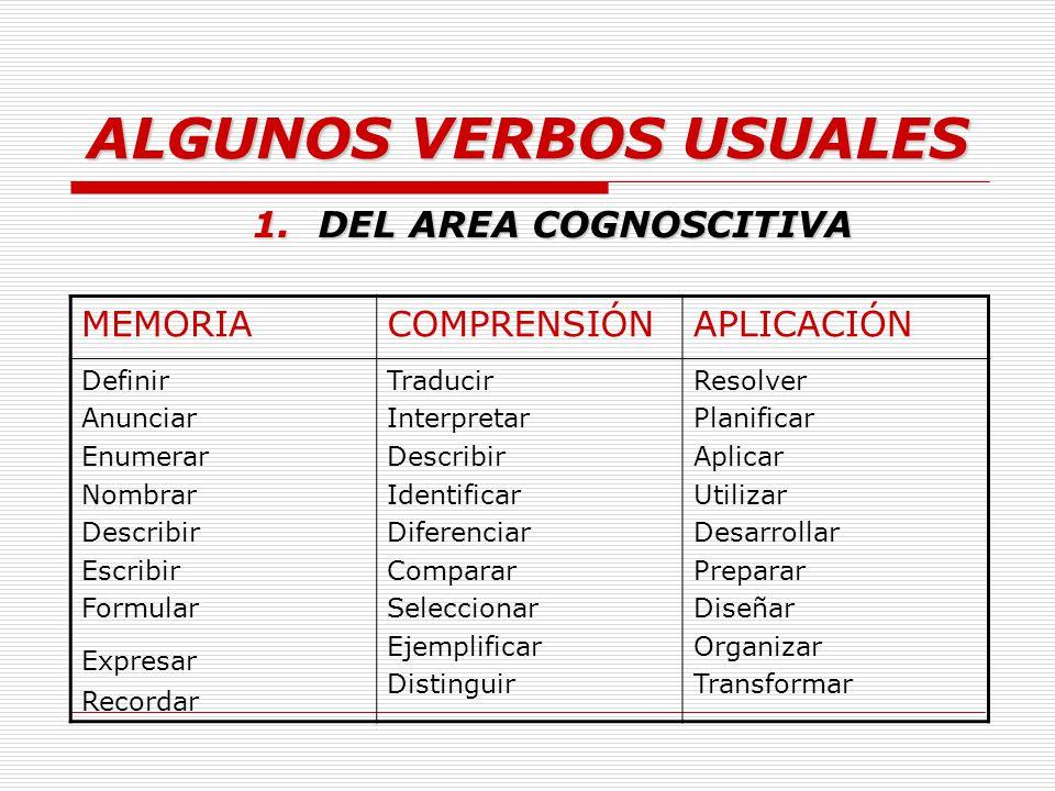 ALGUNOS VERBOS USUALES