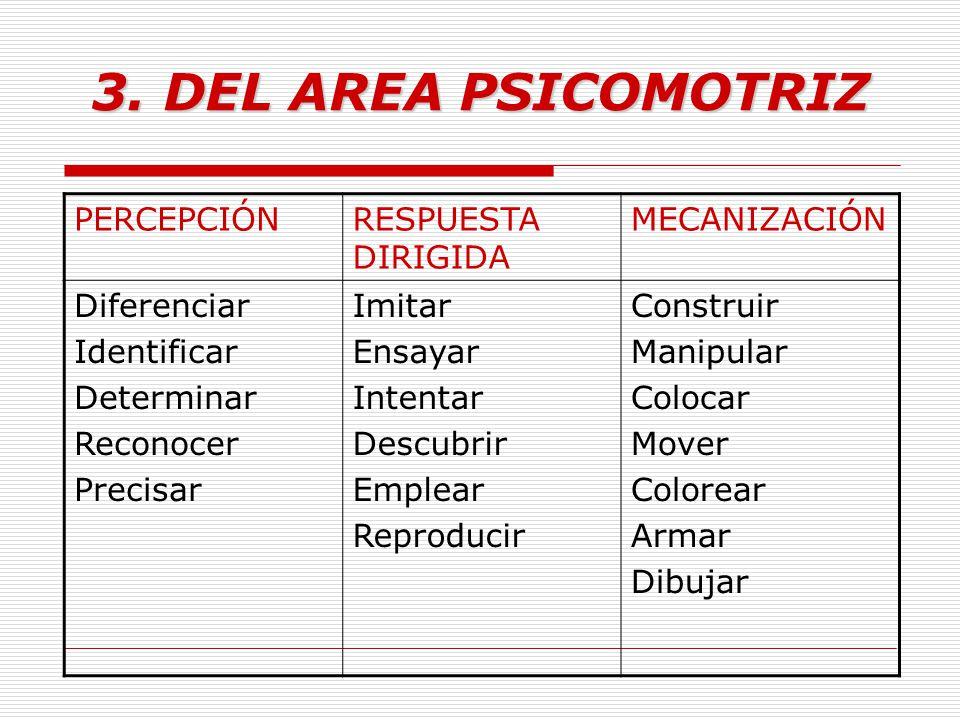 3. DEL AREA PSICOMOTRIZ PERCEPCIÓN RESPUESTA DIRIGIDA MECANIZACIÓN
