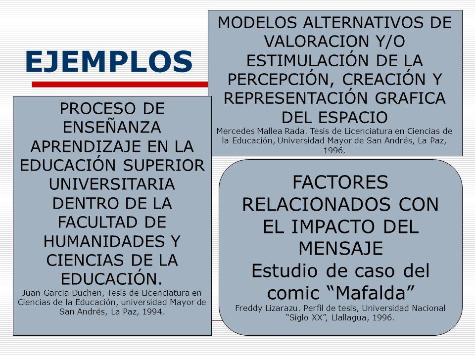 EJEMPLOS FACTORES RELACIONADOS CON EL IMPACTO DEL MENSAJE
