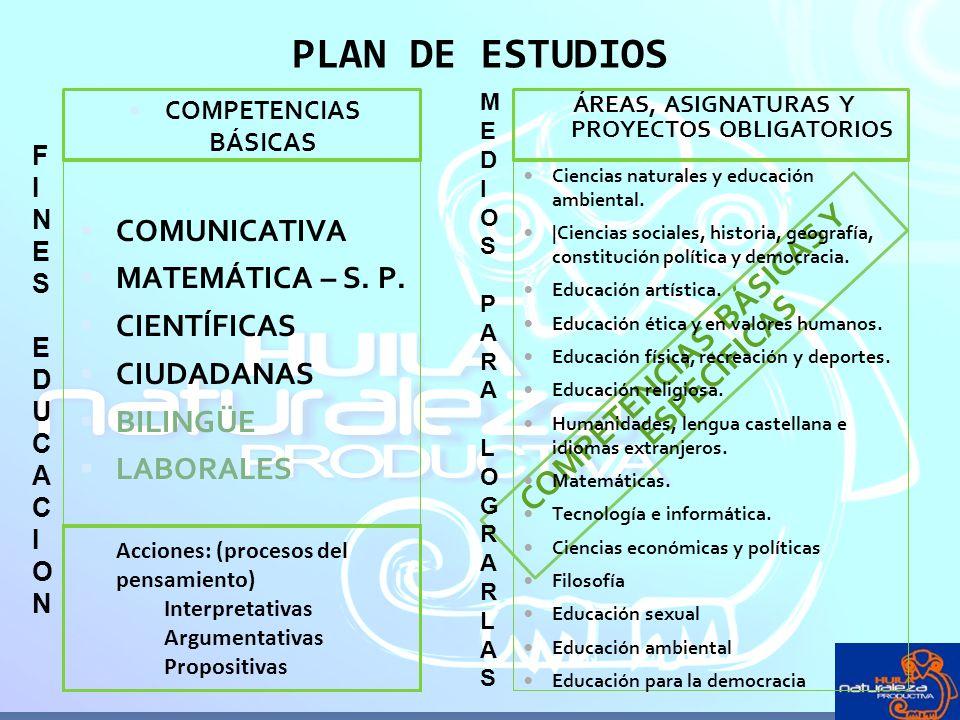 PLAN DE ESTUDIOS COMPETENCIAS BÁSICAS Y ESPECÍFICAS COMUNICATIVA