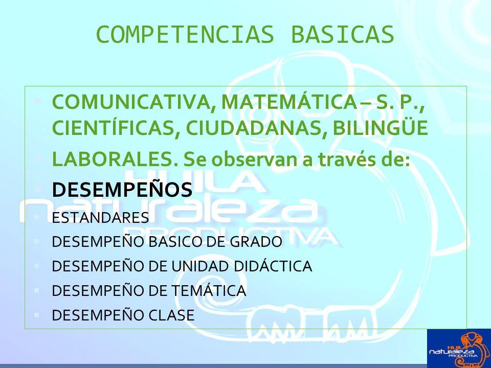 COMPETENCIAS BASICAS COMUNICATIVA, MATEMÁTICA – S. P., CIENTÍFICAS, CIUDADANAS, BILINGÜE. LABORALES. Se observan a través de: