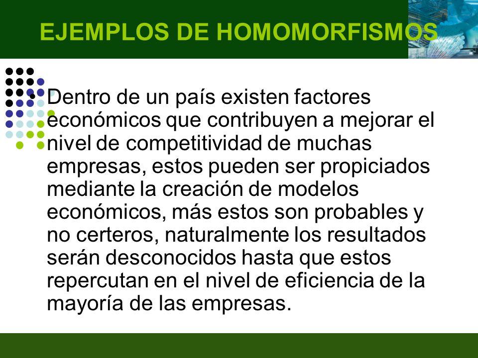 EJEMPLOS DE HOMOMORFISMOS