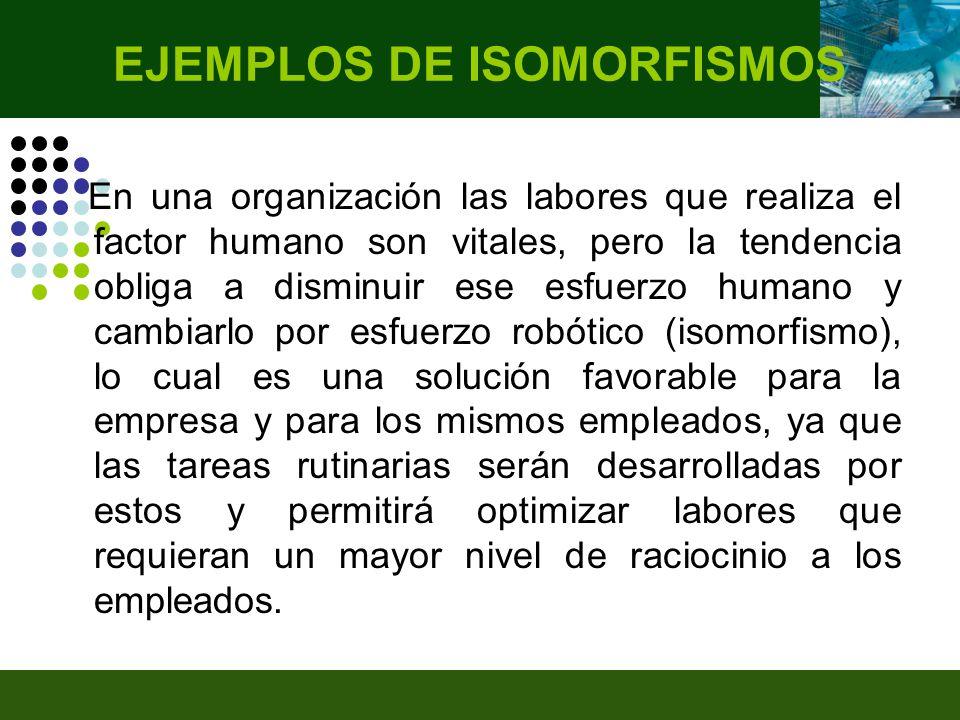 EJEMPLOS DE ISOMORFISMOS