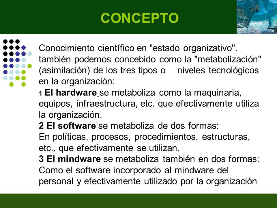 CONCEPTO Conocimiento científico en estado organizativo .