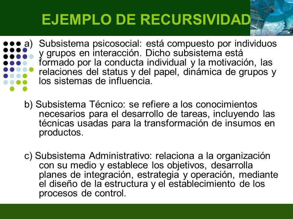 EJEMPLO DE RECURSIVIDAD