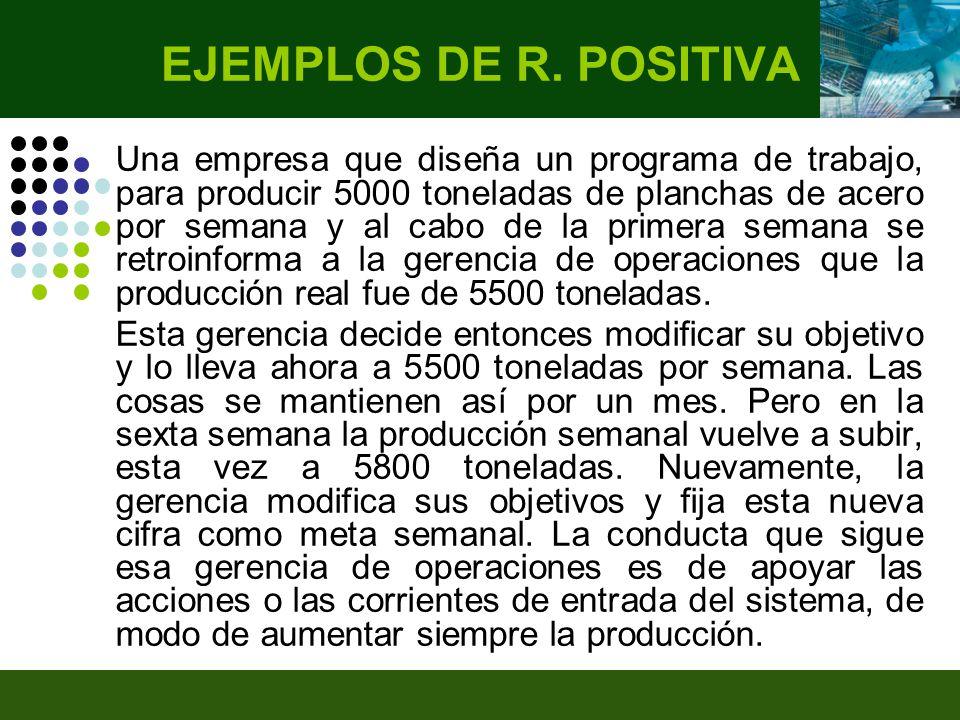 EJEMPLOS DE R. POSITIVA
