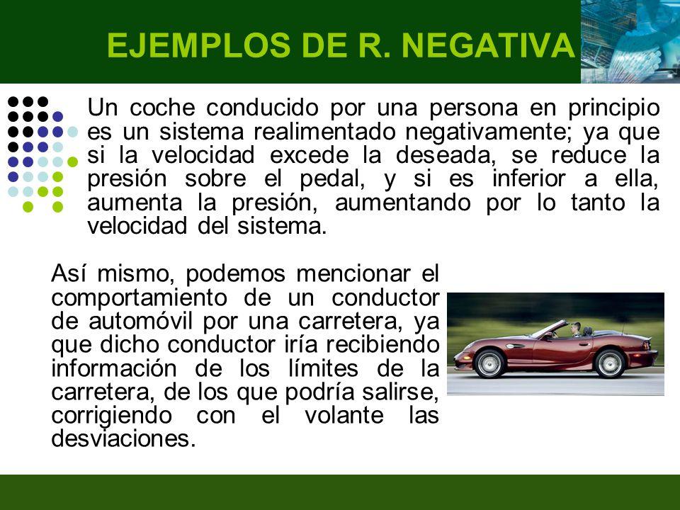 EJEMPLOS DE R. NEGATIVA