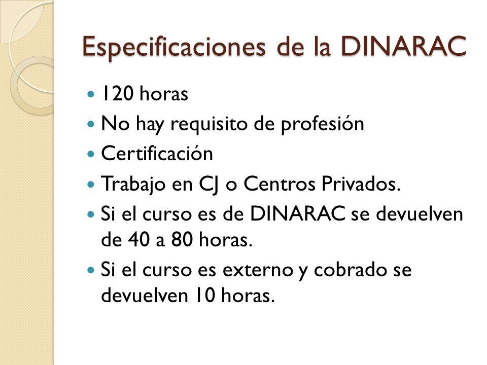 Especificaciones de la DINARAC