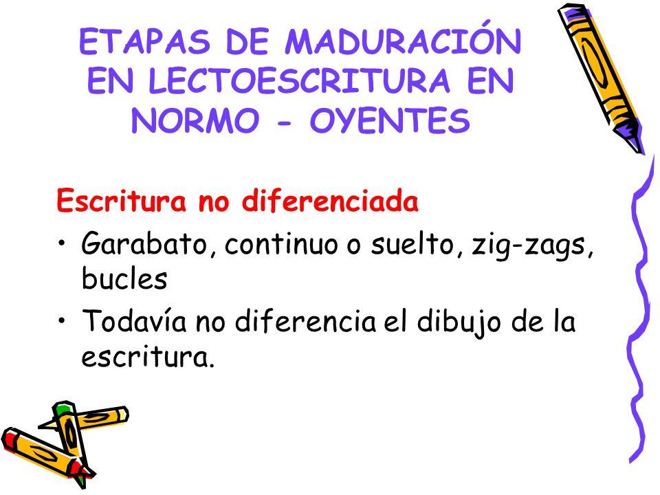 ETAPAS DE MADURACIÓN EN LECTOESCRITURA EN NORMO - OYENTES