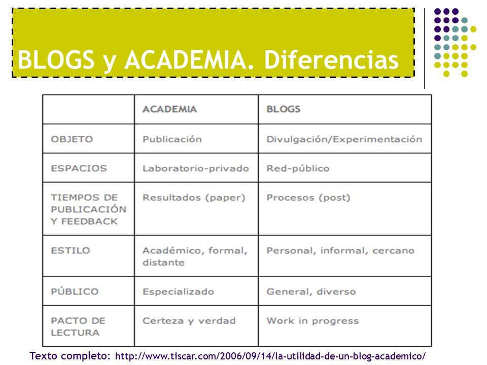 BLOGS y ACADEMIA. Diferencias