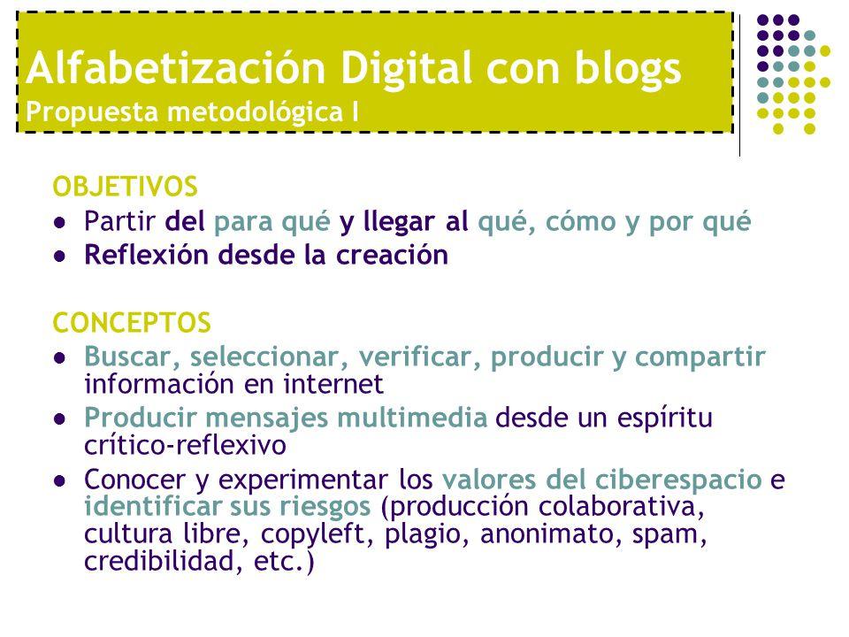 Alfabetización Digital con blogs Propuesta metodológica I