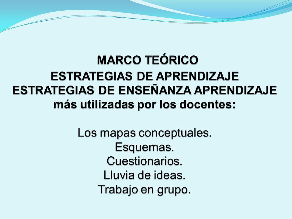 MARCO TEÓRICO ESTRATEGIAS DE APRENDIZAJE ESTRATEGIAS DE ENSEÑANZA APRENDIZAJE más utilizadas por los docentes: Los mapas conceptuales.