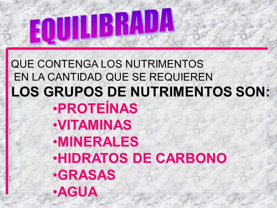 LOS GRUPOS DE NUTRIMENTOS SON: PROTEÍNAS VITAMINAS MINERALES