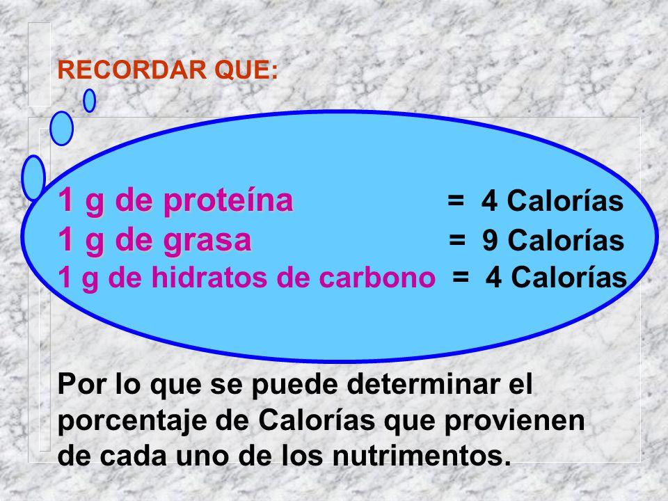 1 g de proteína = 4 Calorías 1 g de grasa = 9 Calorías
