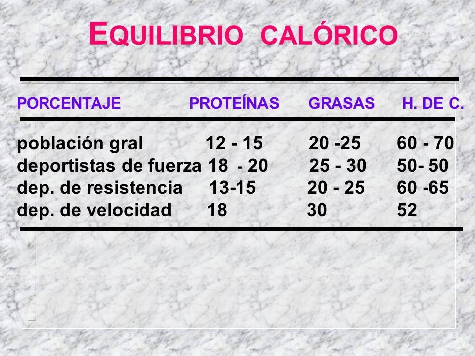 EQUILIBRIO CALÓRICO PORCENTAJE PROTEÍNAS GRASAS H. DE C.