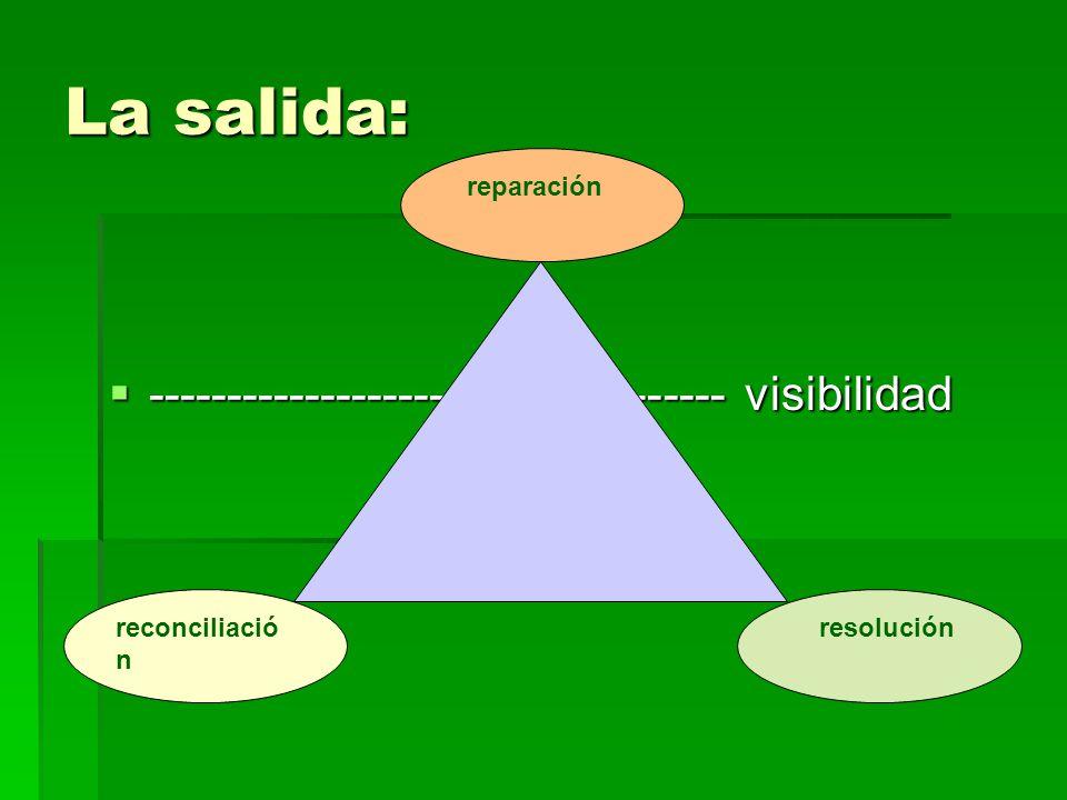 La salida: ------------------------------------- visibilidad