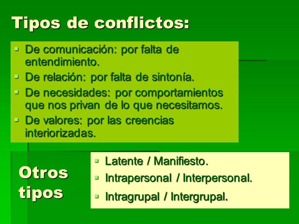 Tipos de conflictos: Otros tipos