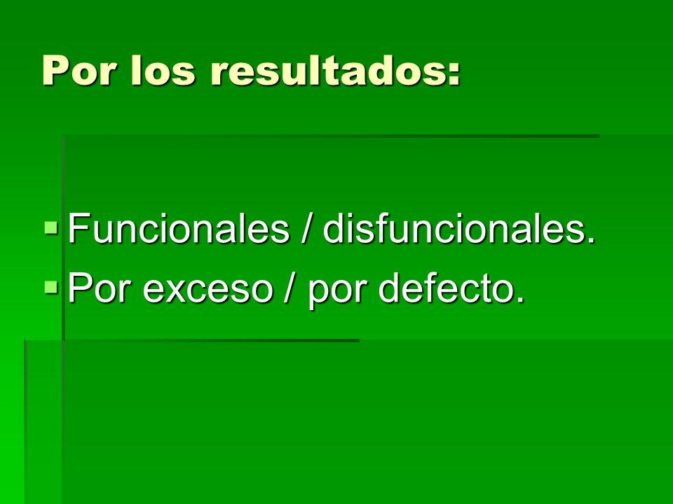 Por los resultados: Funcionales / disfuncionales. Por exceso / por defecto.