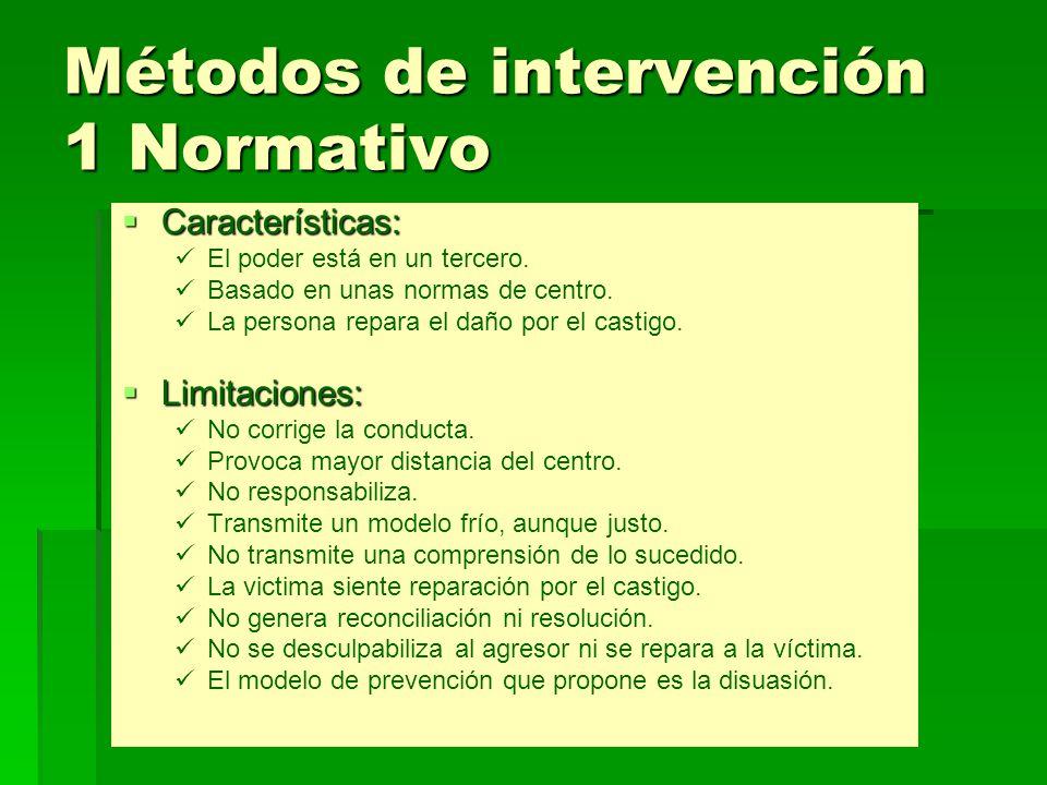 Métodos de intervención 1 Normativo