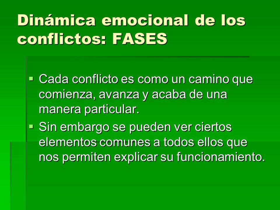 Dinámica emocional de los conflictos: FASES