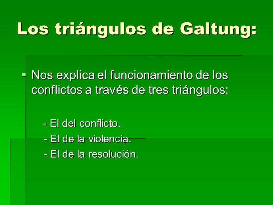 Los triángulos de Galtung: