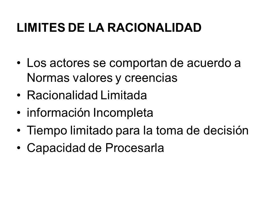 LIMITES DE LA RACIONALIDAD