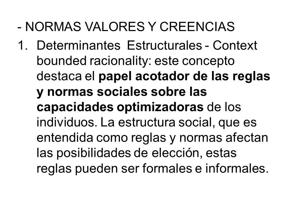 - NORMAS VALORES Y CREENCIAS