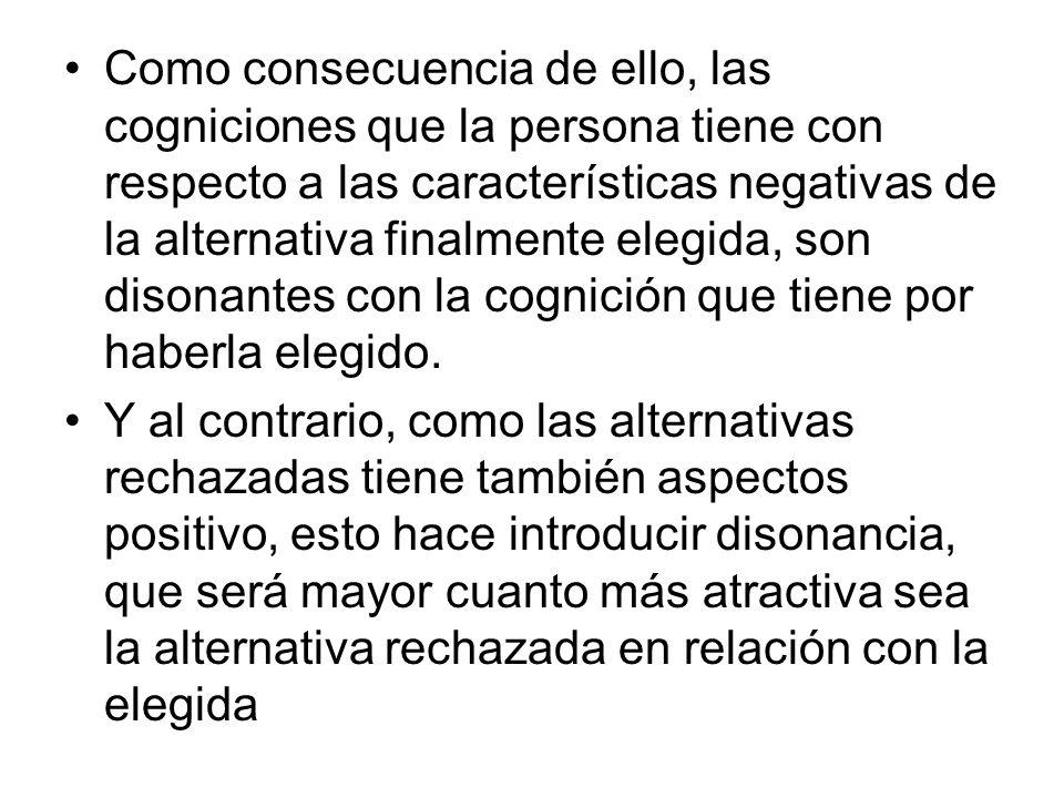 Como consecuencia de ello, las cogniciones que la persona tiene con respecto a las características negativas de la alternativa finalmente elegida, son disonantes con la cognición que tiene por haberla elegido.