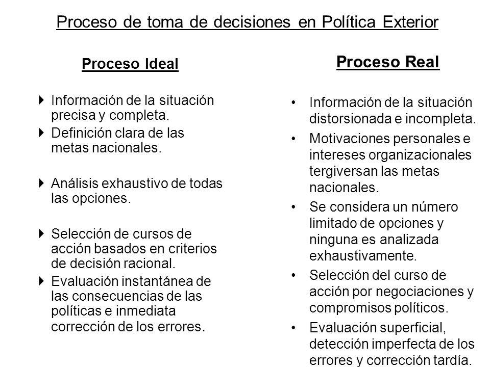 Proceso de toma de decisiones en Política Exterior