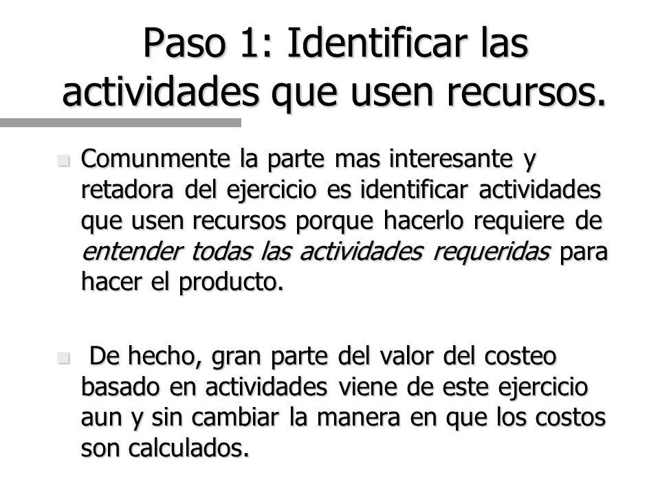 Paso 1: Identificar las actividades que usen recursos.