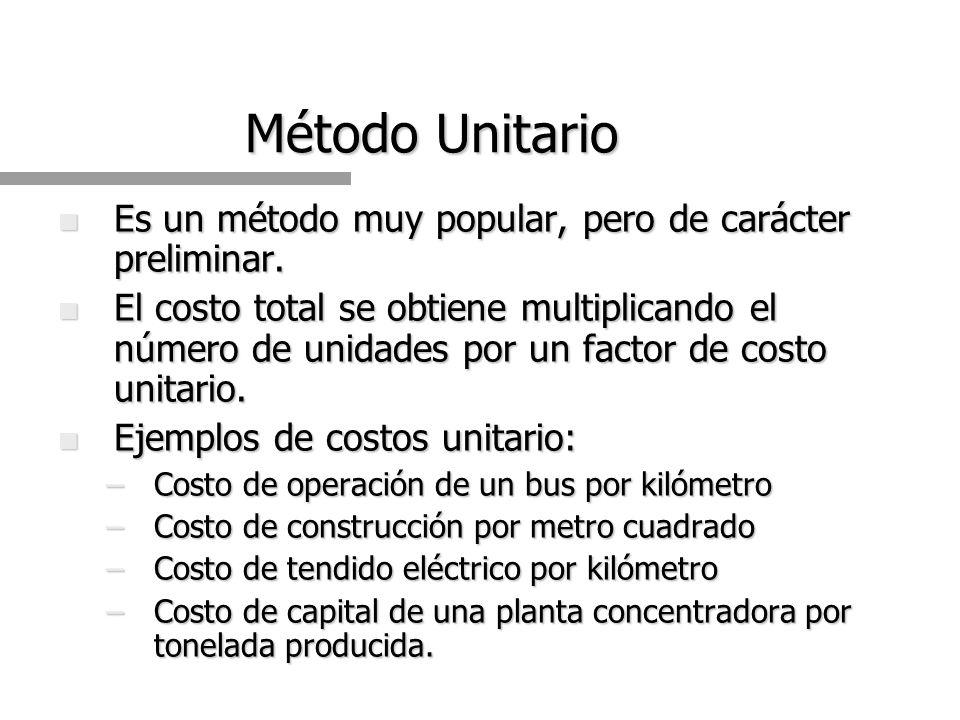 Método Unitario Es un método muy popular, pero de carácter preliminar.