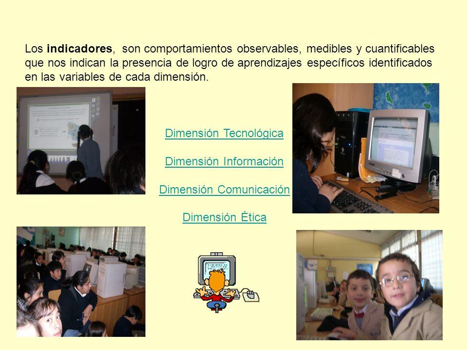Dimensión Tecnológica Dimensión Información Dimensión Comunicación