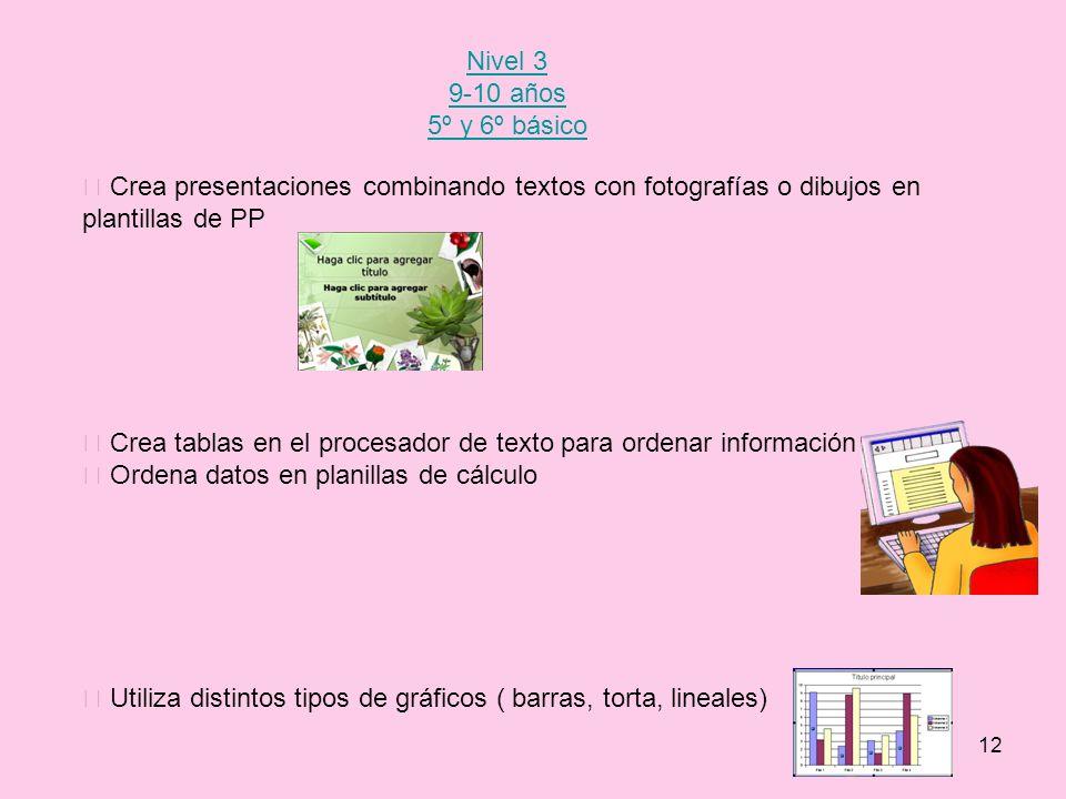 Nivel 3 9-10 años. 5º y 6º básico.  Crea presentaciones combinando textos con fotografías o dibujos en plantillas de PP.