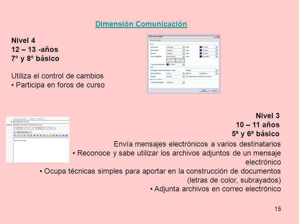 Dimensión Comunicación