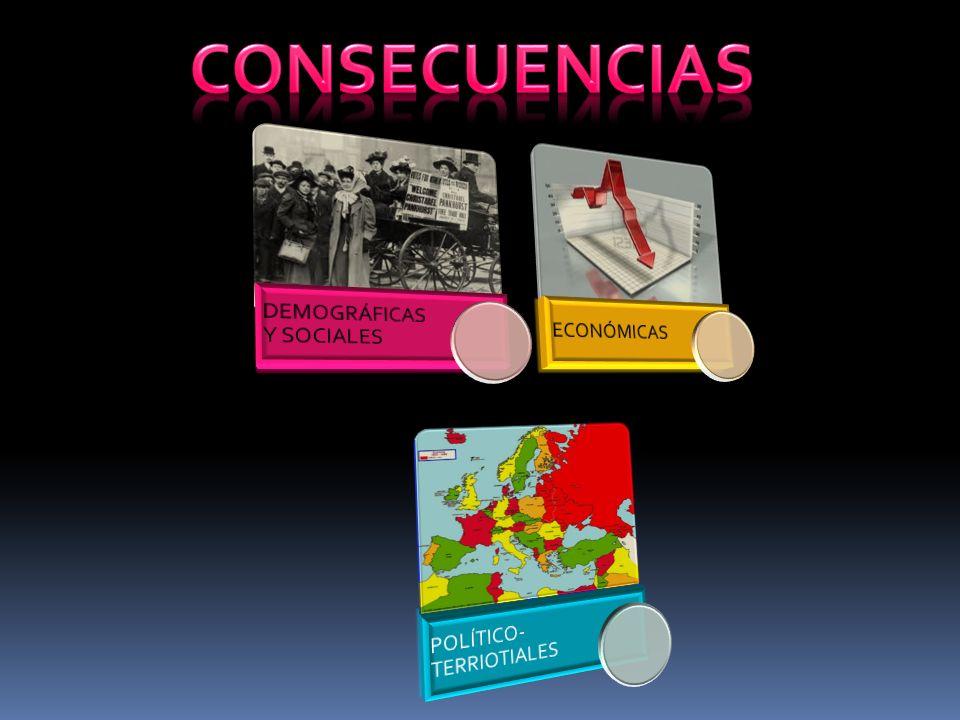 CONSECUENCIAS DEMOGRÁFICAS Y SOCIALES ECONÓMICAS POLÍTICO-TERRIOTIALES