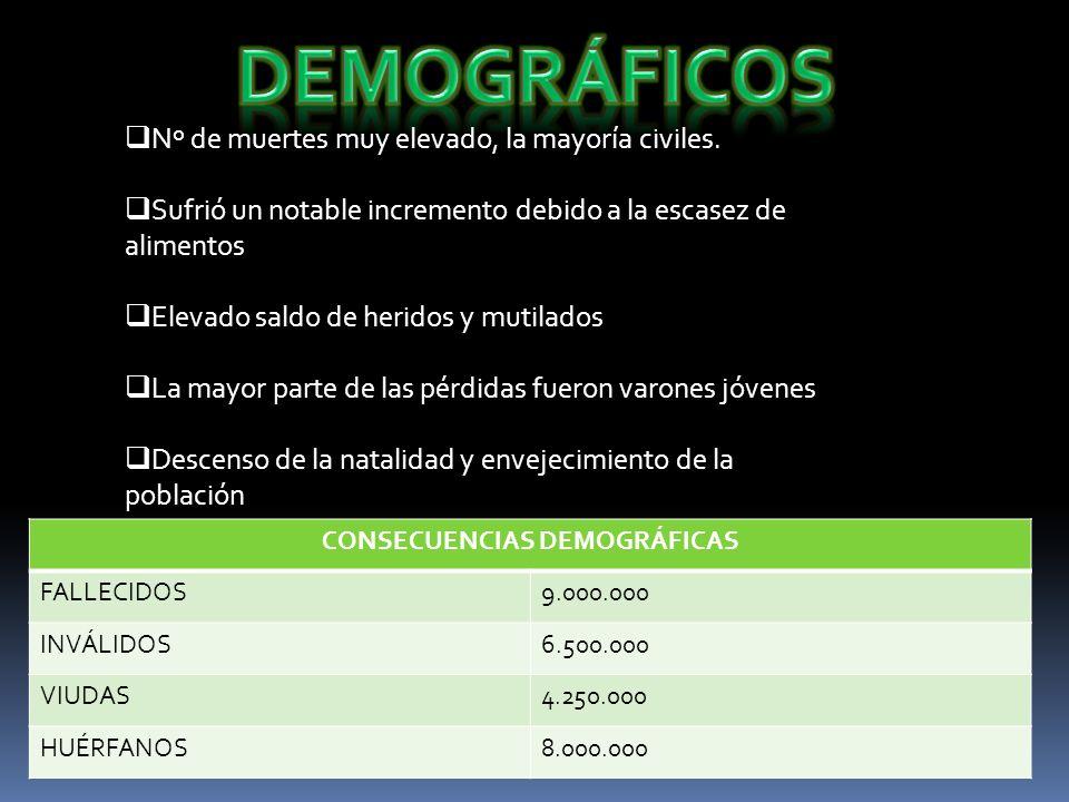 CONSECUENCIAS DEMOGRÁFICAS