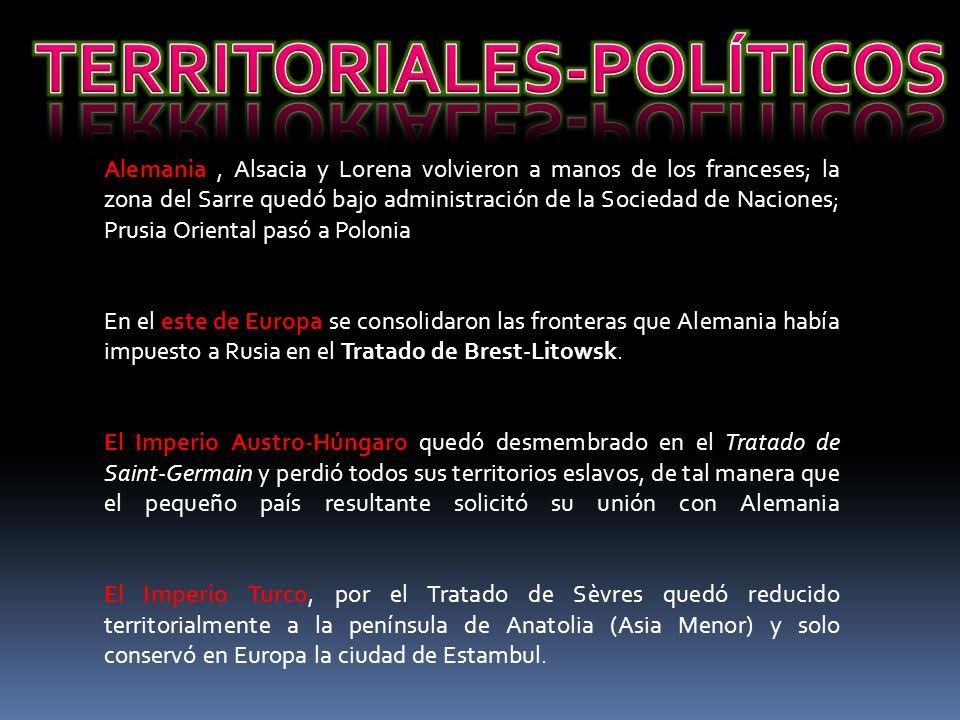 TERRITORIALES-POLÍTICOS