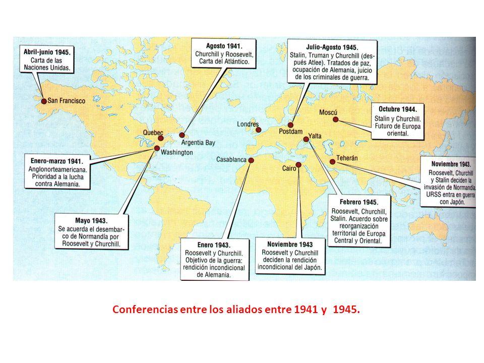 Conferencias entre los aliados entre 1941 y 1945.