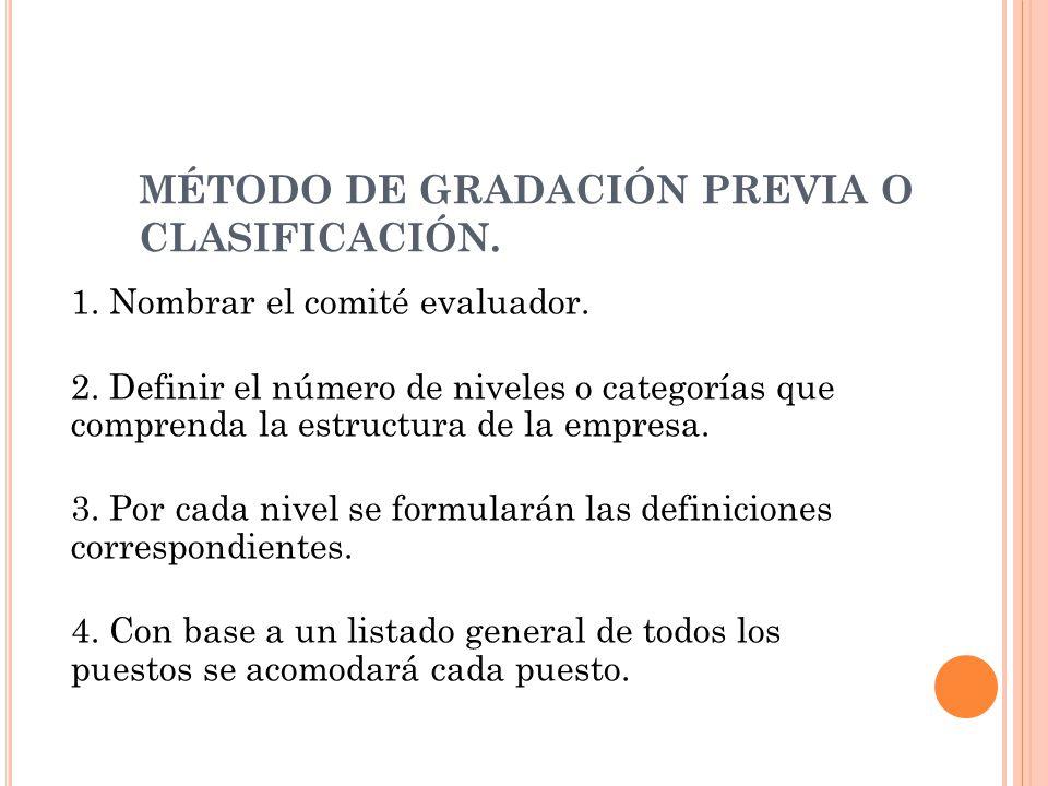MÉTODO DE GRADACIÓN PREVIA O CLASIFICACIÓN.