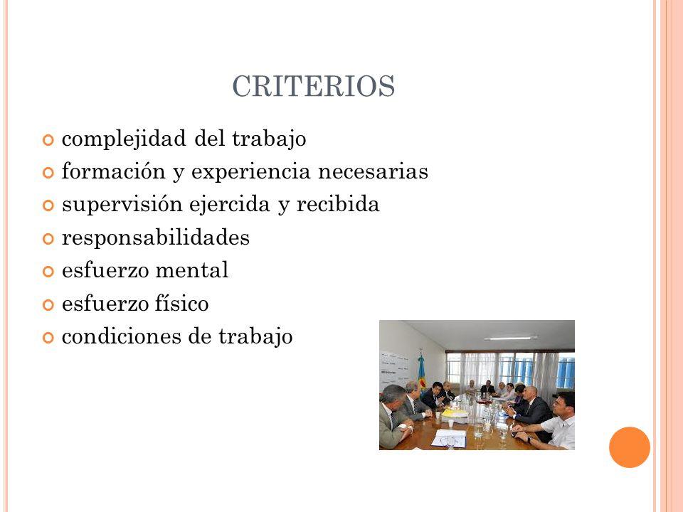 CRITERIOS complejidad del trabajo formación y experiencia necesarias