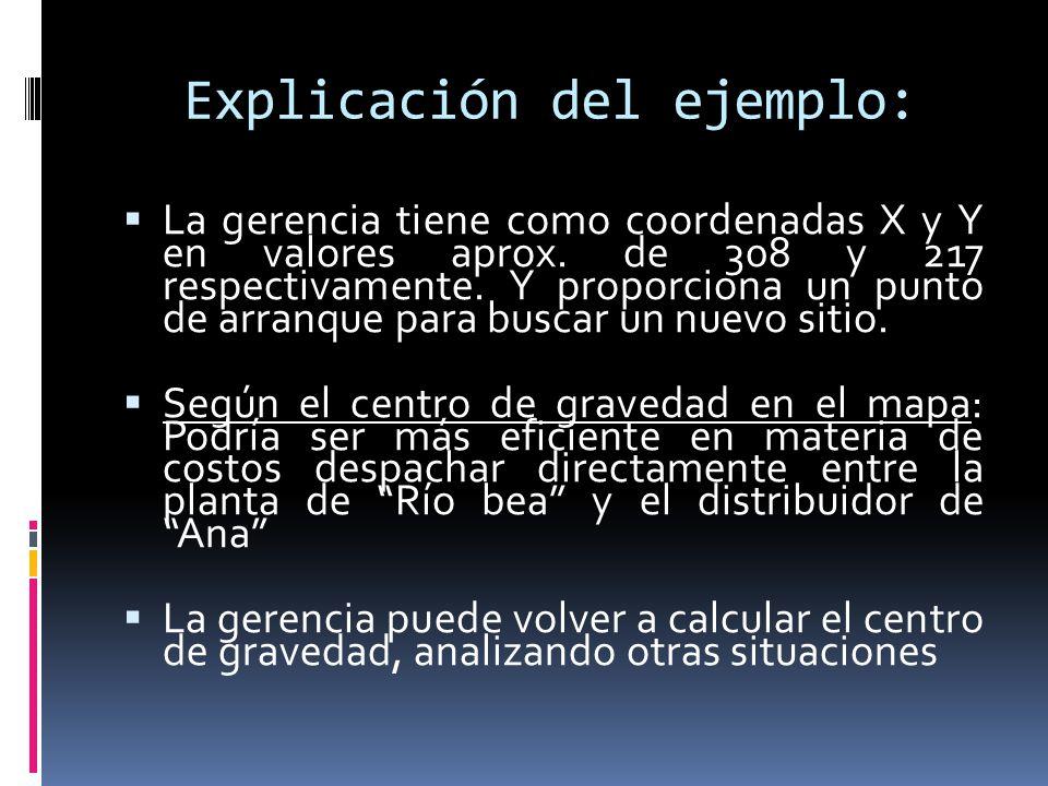 Explicación del ejemplo: